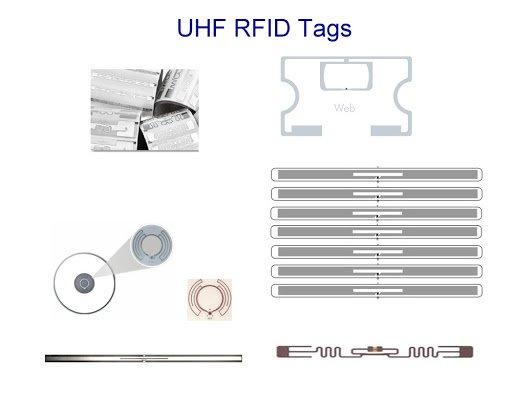 rfid tags Ứng dụng RFID