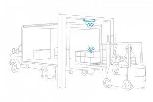 warehouse 840x560 1 Ứng dụng RFID