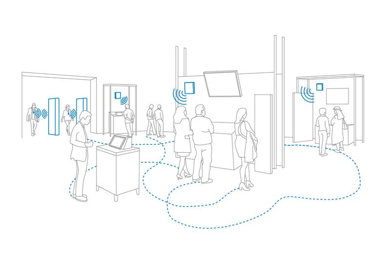 Các ứng dụng phổ biển của RFID | Trackify