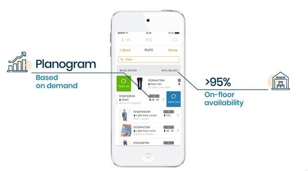 Bổ sung đơn hàng trong quản lý kho cải thiện 95% tính sẵn có của sản phẩm tại các cửa hàng